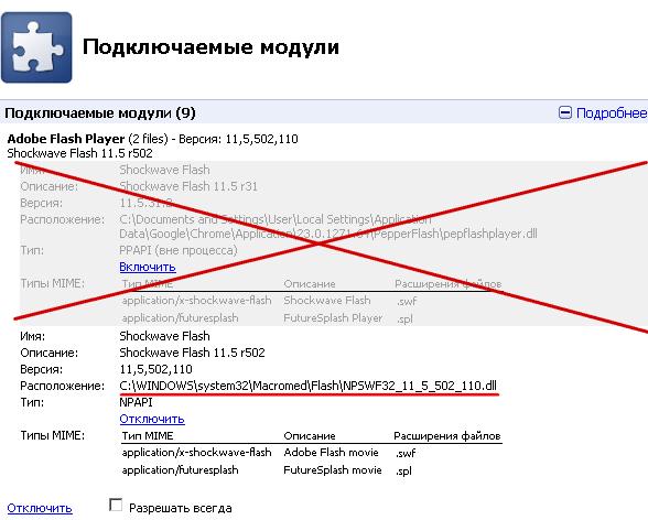 Отключаем встроенный Flash Player у Google Chrome